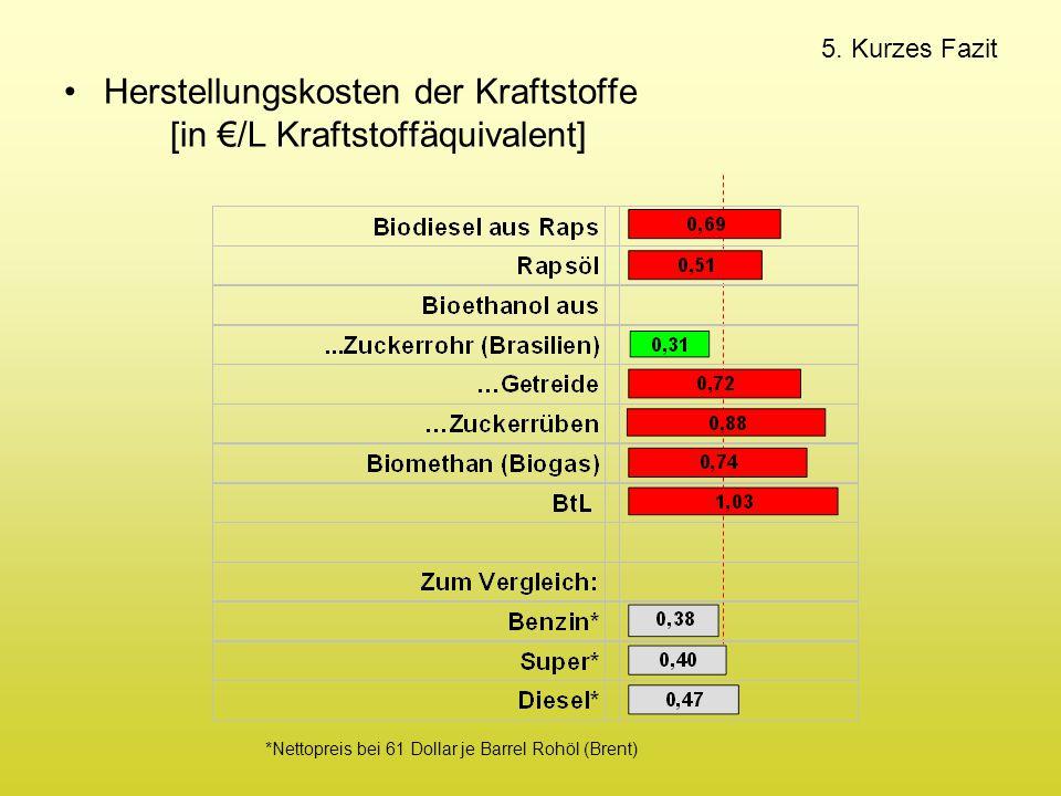 Herstellungskosten der Kraftstoffe [in €/L Kraftstoffäquivalent]